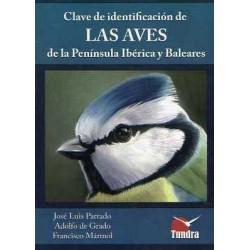 Clave de identificación de aves